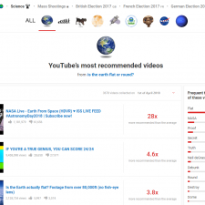 Ex-Google engineer builds website that'll show users how YouTube's algorithm actually works