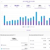 Twitch rolls out improved analytics tools