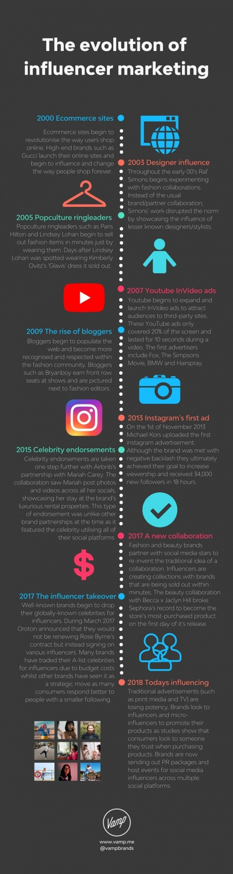 Infographic: The evolution of influencer marketing